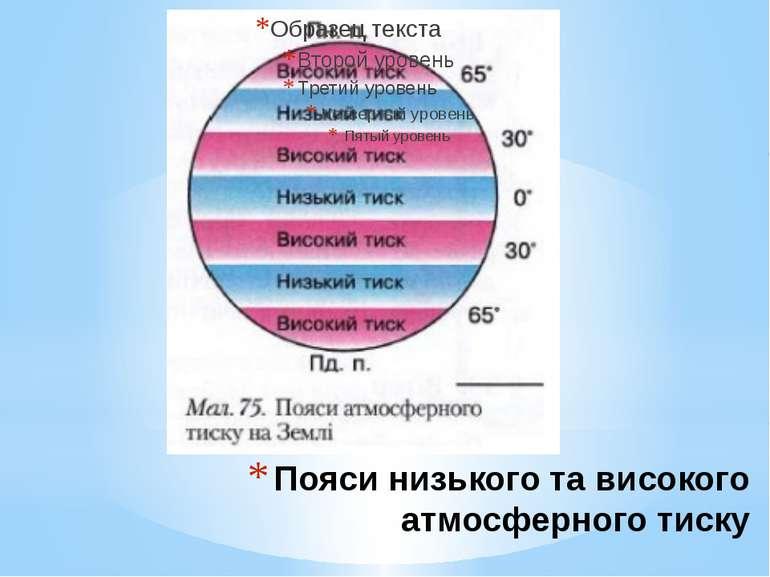 Пояси низького та високого атмосферного тиску
