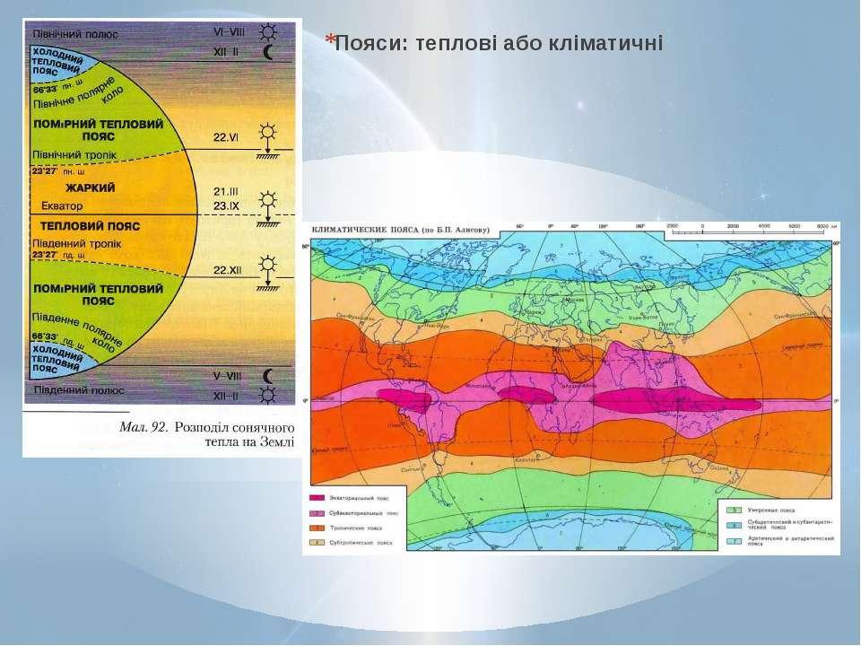 Пояси: теплові або кліматичні