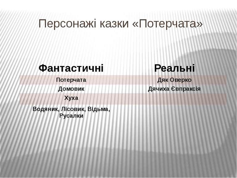 Персонажі казки «Потерчата» Фантастичні Реальні Потерчата Дяк Оверко Домовик ...
