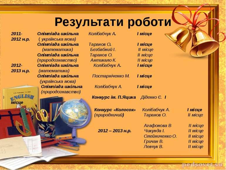 Результати роботи 2011- Олімпіада шкільна Колібабчук А. І місце 2012 н.р. ( у...