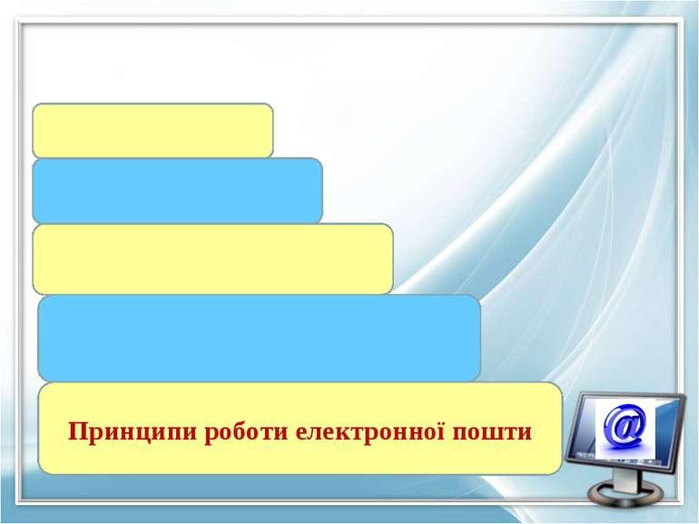 Принципи роботи електронної пошти