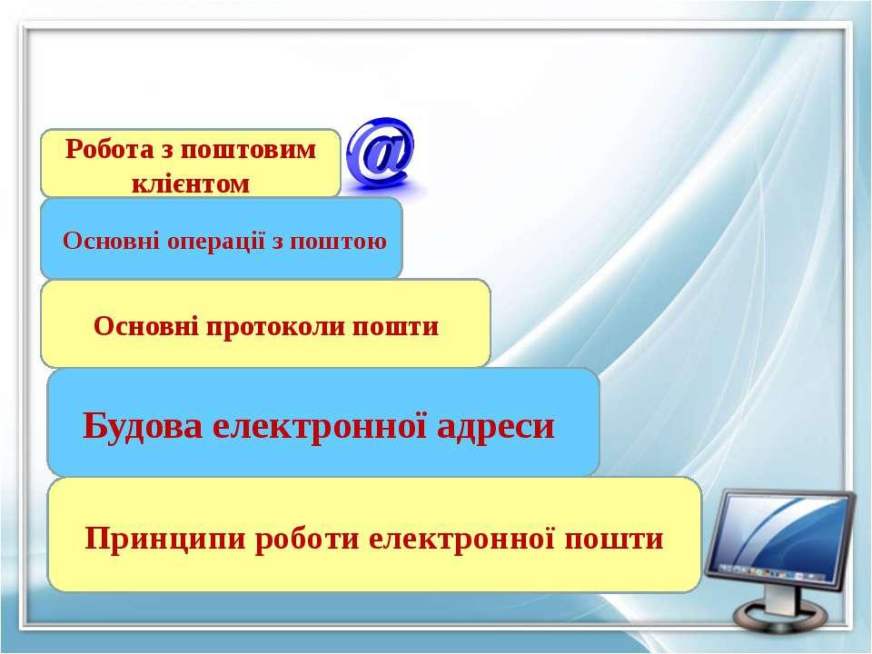 Принципи роботи електронної пошти Будова електронної адреси Основні протоколи...