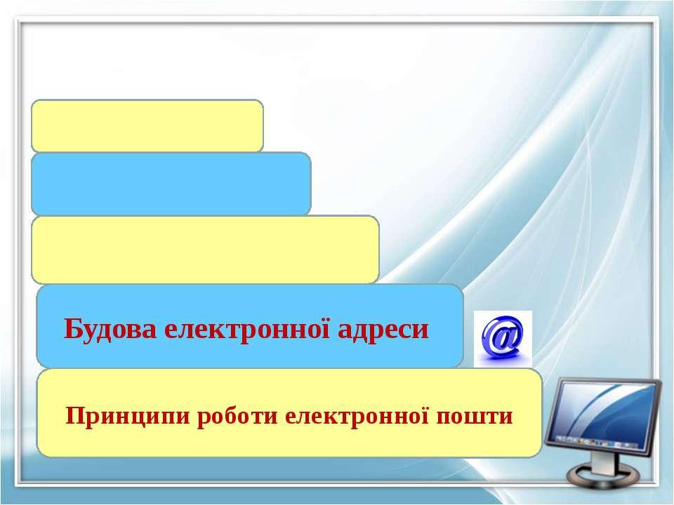 Принципи роботи електронної пошти Будова електронної адреси