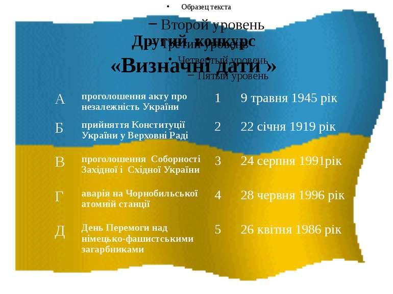 Другий конкурс «Визначні дати » А проголошення акту про незалежність України ...