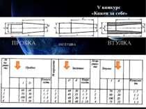 ПРОБКА ЗАГЛУШКА ВТУЛКА V конкурс «Кожен за себе» 1 3 2