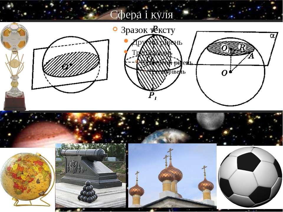 Сфера і куля