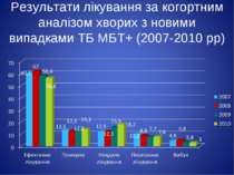 Результати лікування за когортним аналізом хворих з новими випадками ТБ МБТ+ ...