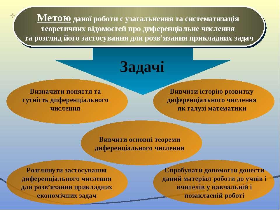 Метою даної роботи є узагальнення та систематизація теоретичних відомостей пр...