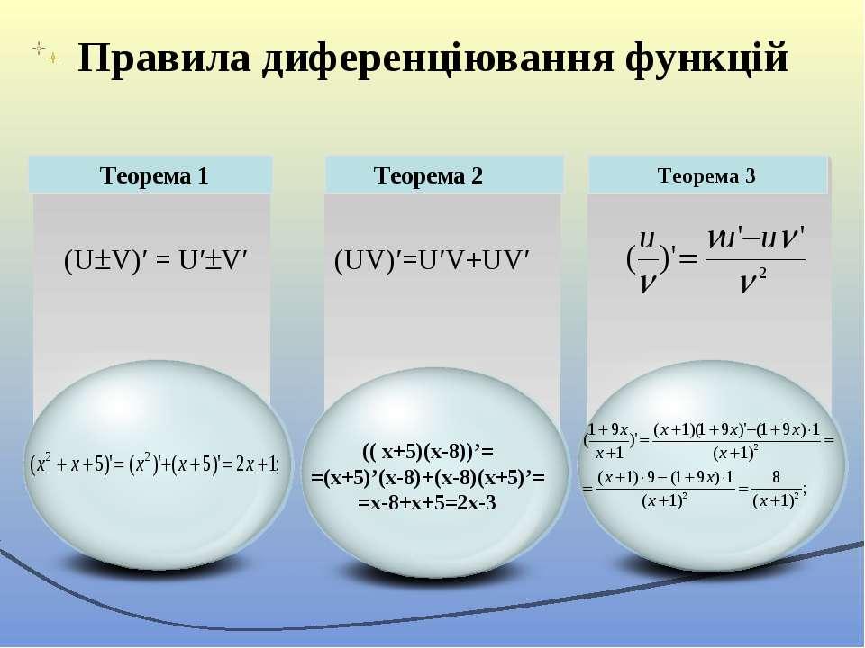 Правила диференціювання функцій Теорема 1 Теорема 3 Text in here (U V)′ = U′ ...