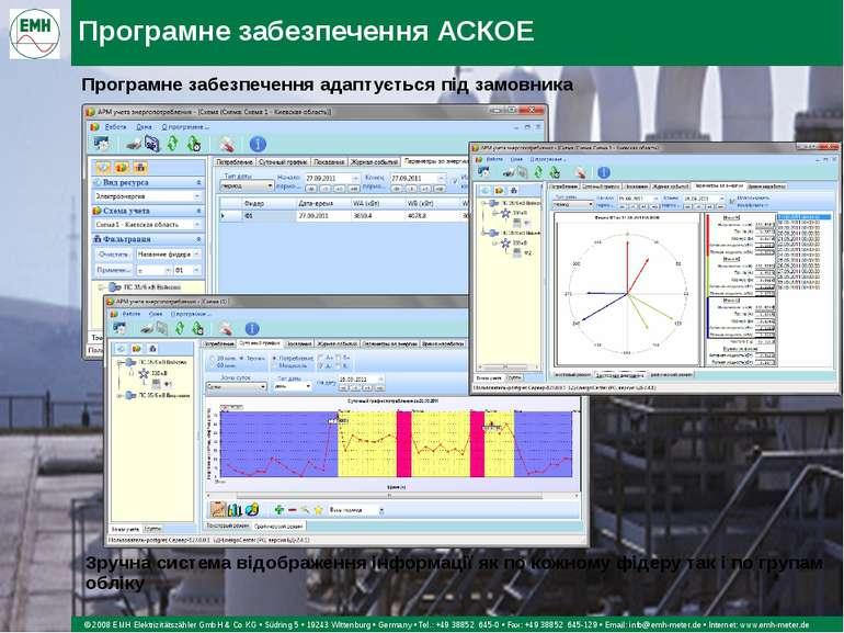 Програмне забезпечення АСКОЕ Програмне забезпечення адаптується під замовника...