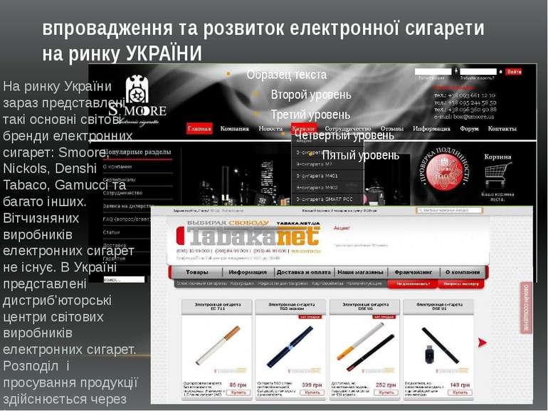 Найбільш ефективні джерела розповсюдження інформації про електронну сигарету:...