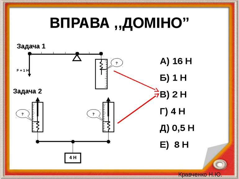 """ВПРАВА ,,ДОМІНО"""" А) 16 Н Б) 1 Н В) 2 Н Г) 4 Н Д) 0,5 Н Е) 8 Н Задача 1 Задача..."""