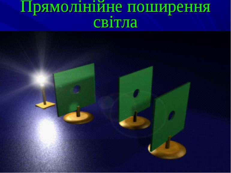 Прямолінійне поширення світла