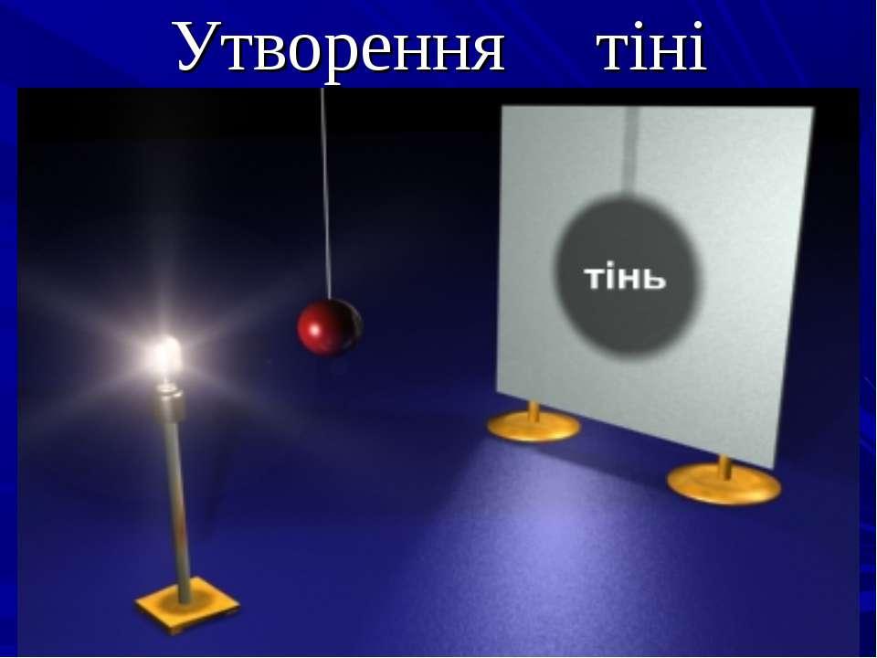 Утворення тіні