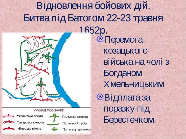 Відновлення бойових дій. Битва під Батогом 22-23 травня 1652р. Перемога козац...