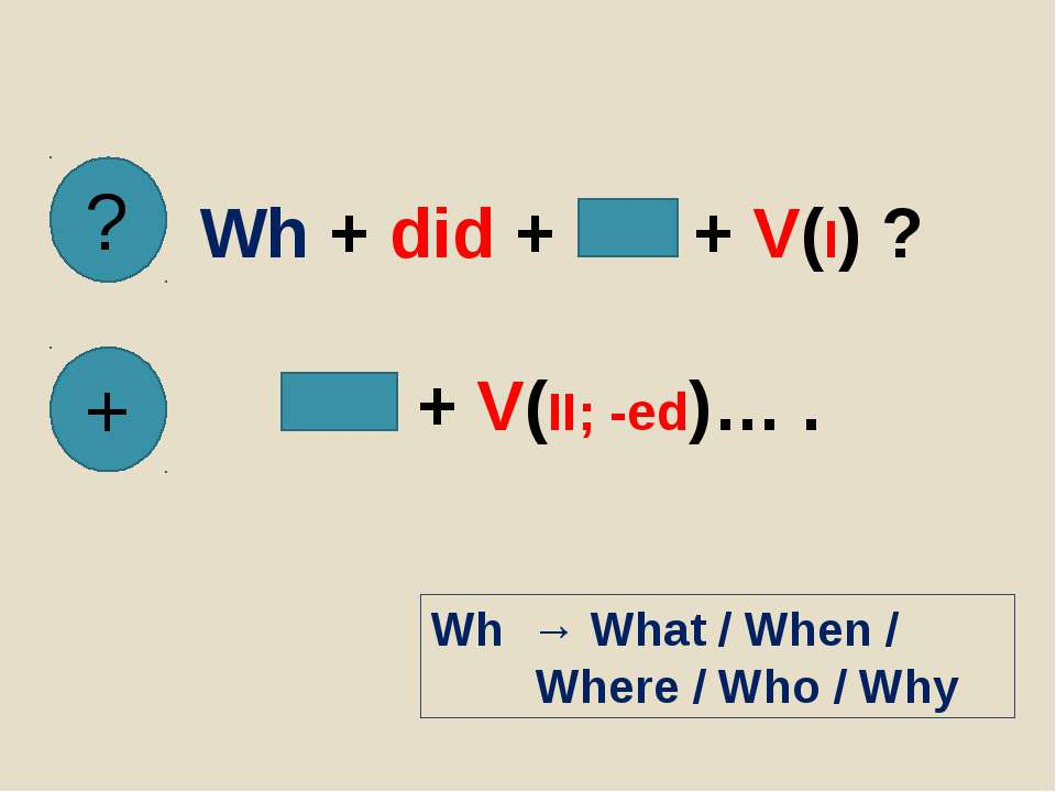 ? + Wh + did + + V(I) ? + V(II; -ed)… . Wh → What / When / Where / Who / Why