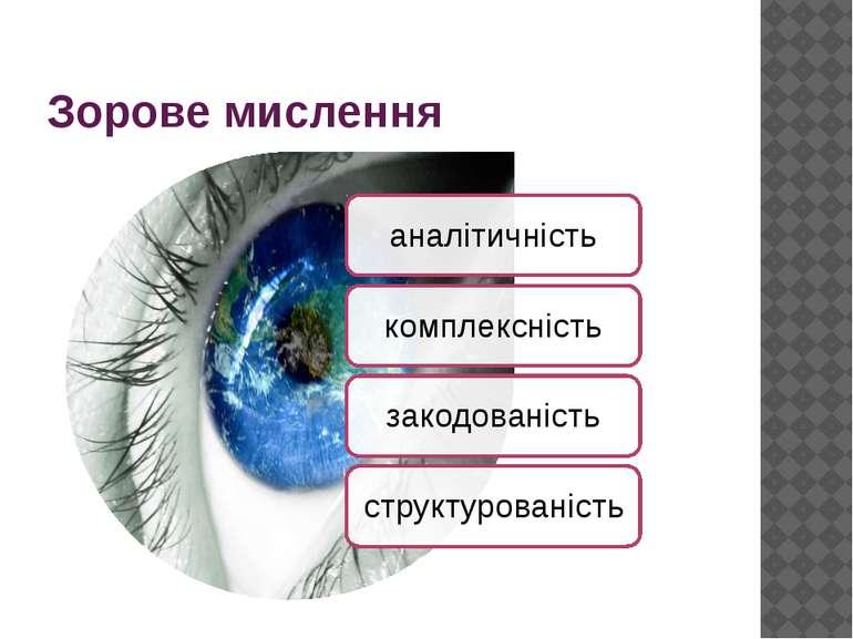 Зорове мислення