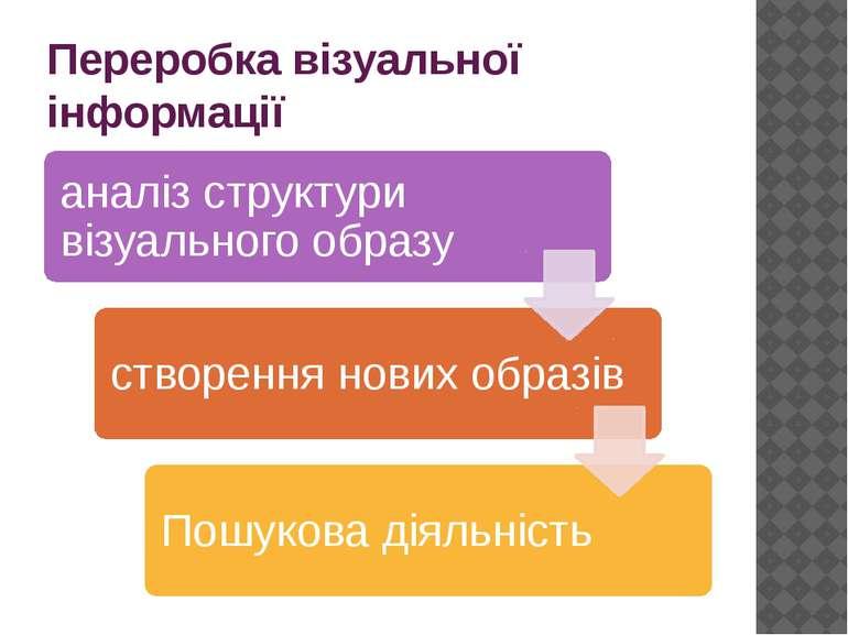 Переробка візуальної інформації