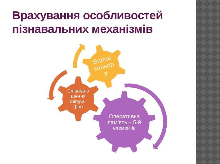 Врахування особливостей пізнавальних механізмів