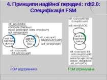 4. Принципи надійної передачі: rdt2.0: Специфікація FSM FSM відправника FSM о...