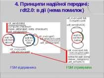 4. Принципи надійної передачі: rdt2.0: в дії (нема помилок) FSM відправника F...
