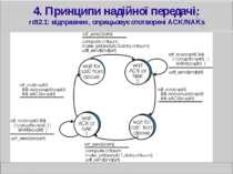 4. Принципи надійної передачі: rdt2.1: відправник, опрацьовує спотворені ACK/...