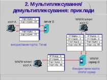 2. Мультиплексування/ демультиплексування: приклади хост A server B використа...