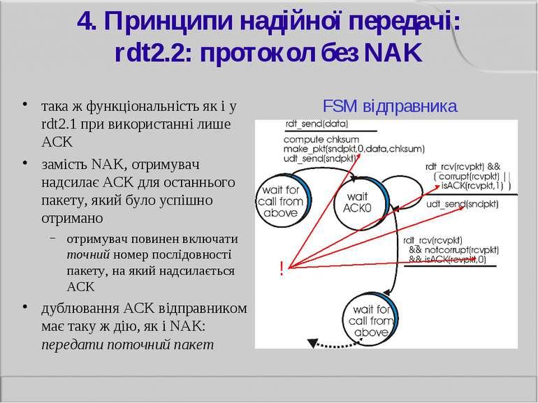 4. Принципи надійної передачі: rdt2.2: протокол без NAK така ж функціональніс...