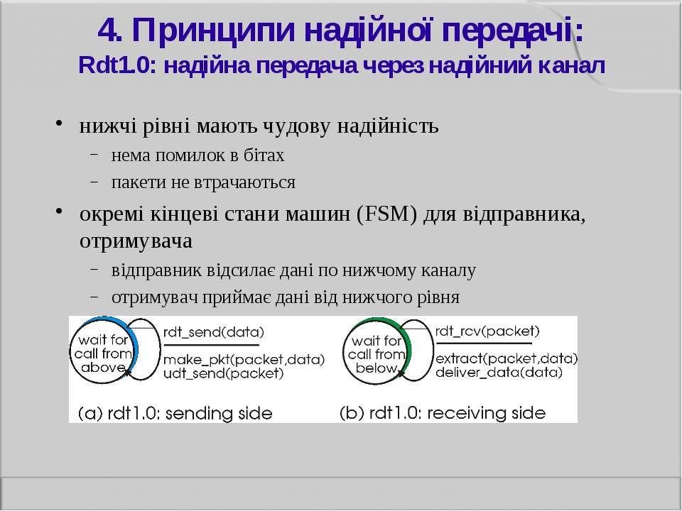 4. Принципи надійної передачі: Rdt1.0: надійна передача через надійний канал ...