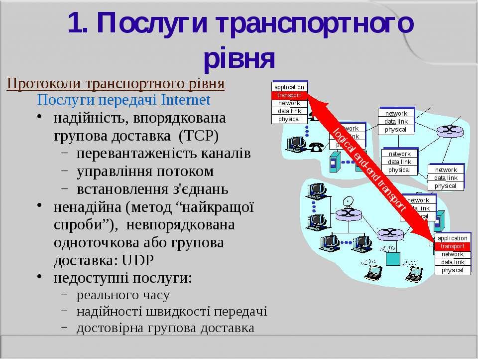 1. Послуги транспортного рівня Послуги передачі Internet надійність, впорядко...