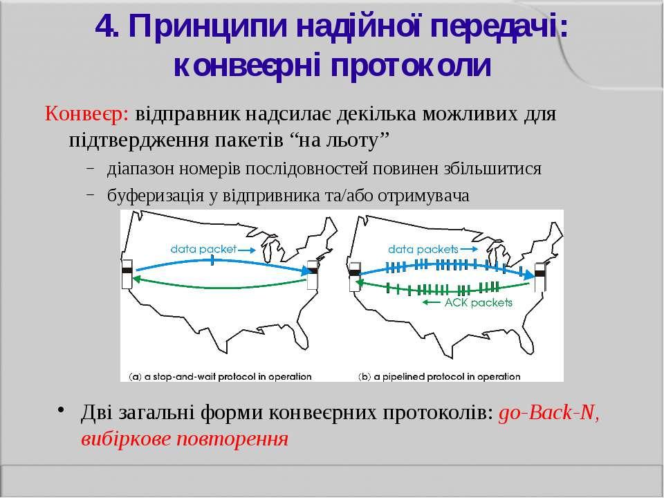 4. Принципи надійної передачі: конвеєрні протоколи Конвеєр: відправник надсил...