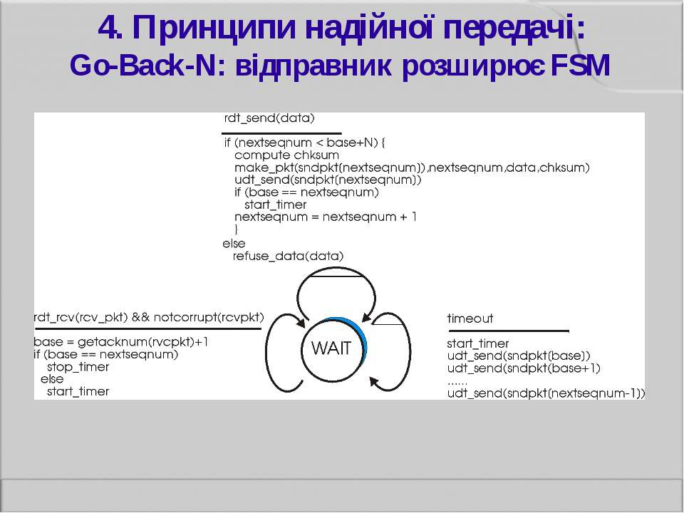 4. Принципи надійної передачі: Go-Back-N: відправник розширює FSM