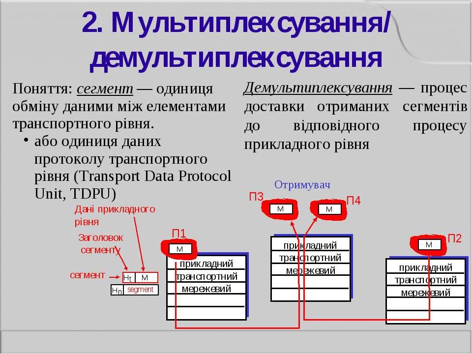 2. Мультиплексування/ демультиплексування Поняття: сегмент — одиниця обміну д...