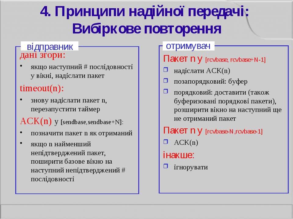 4. Принципи надійної передачі: Вибіркове повторення дані згори: якщо наступни...