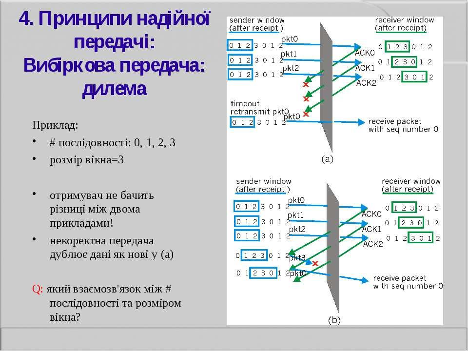 4. Принципи надійної передачі: Вибіркова передача: дилема Приклад: # послідов...