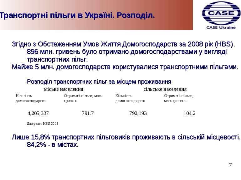 Транспортні пільги в Україні. Розподіл. Згідно з Обстеженням Умов Життя Домог...