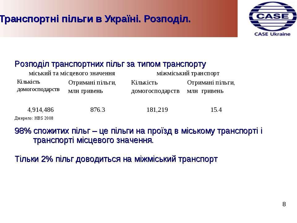 Транспортні пільги в Україні. Розподіл. Розподіл транспортних пільг за типом ...