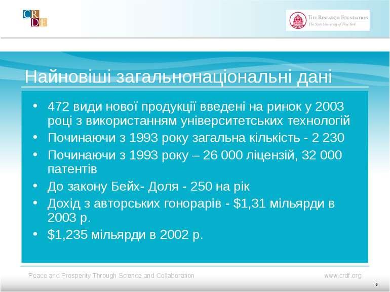 Найновіші загальнонаціональні дані 472 види нової продукції введені на ринок ...