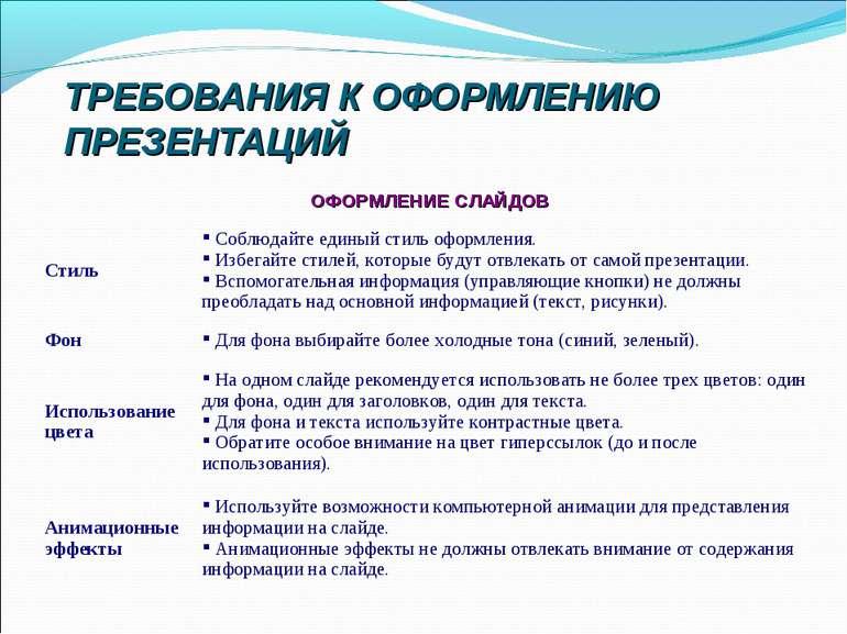 ТРЕБОВАНИЯ К ОФОРМЛЕНИЮ ПРЕЗЕНТАЦИЙ ОФОРМЛЕНИЕ СЛАЙДОВ Стиль Соблюдайте едины...