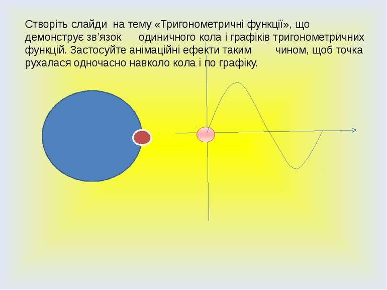 Створіть слайди на тему «Тригонометричні функції», що демонструє зв'язок один...