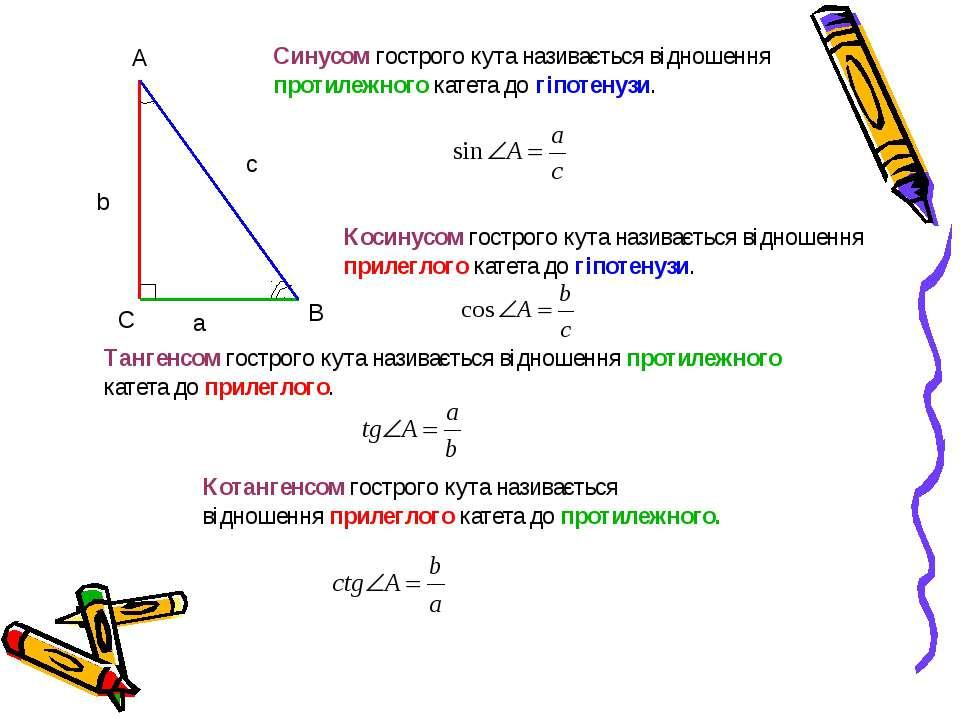 C A B Cинусом гострого кута називається відношення протилежного катета до гіп...