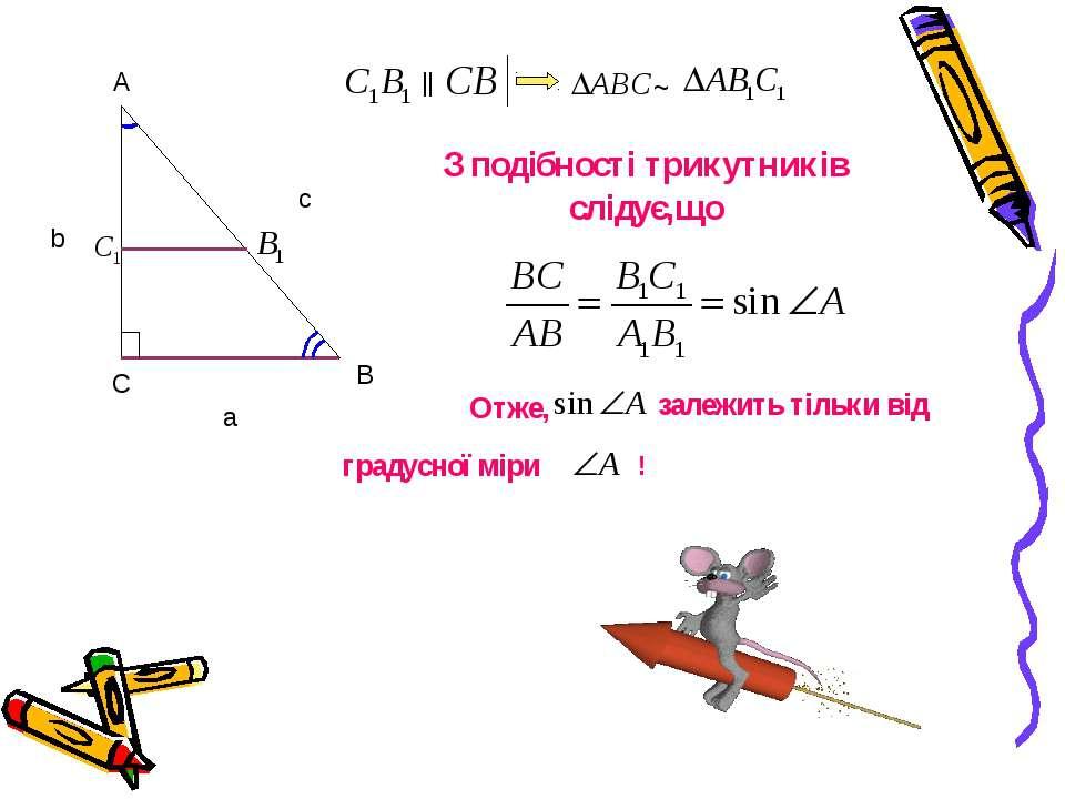 З подібності трикутників слідує,що С А В c b a    ~ Отже, залежить тільки від...