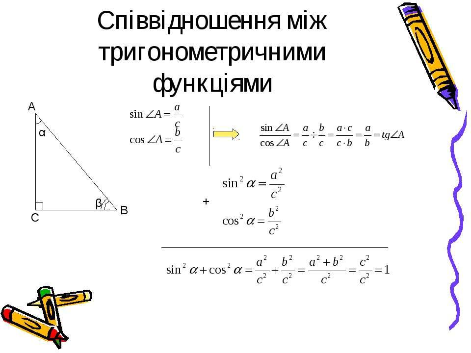Співвідношення між тригонометричними функціями С А В α β +