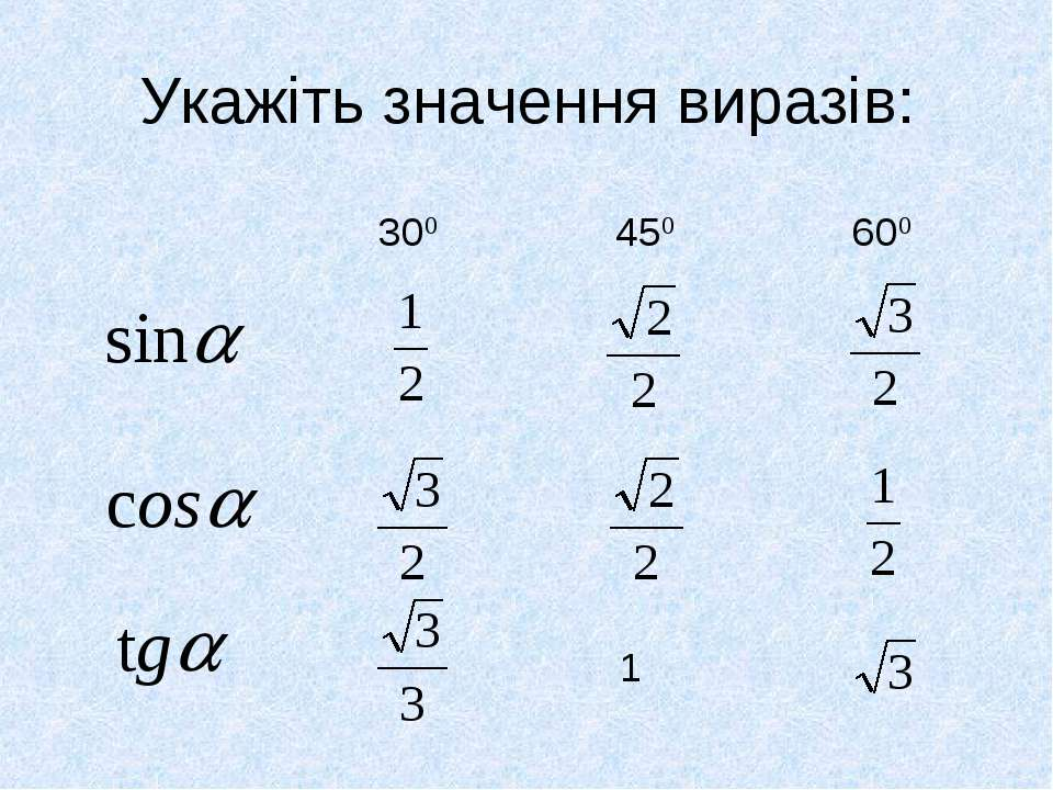 Укажіть значення виразів: 1