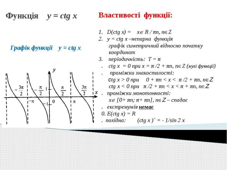 Функція y = ctg x Графік функції y = ctg x Властивості функції: D(ctg x) = x ...