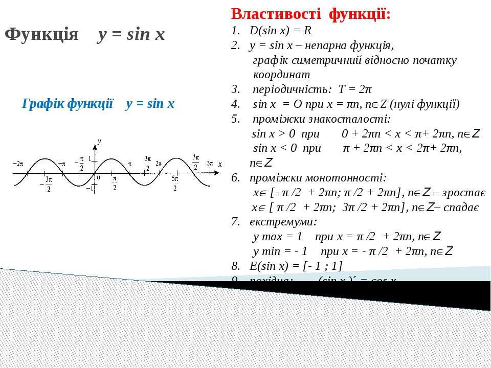 Функція y = sin x Графік функції y = sin x Властивості функції: D(sin x) = R ...