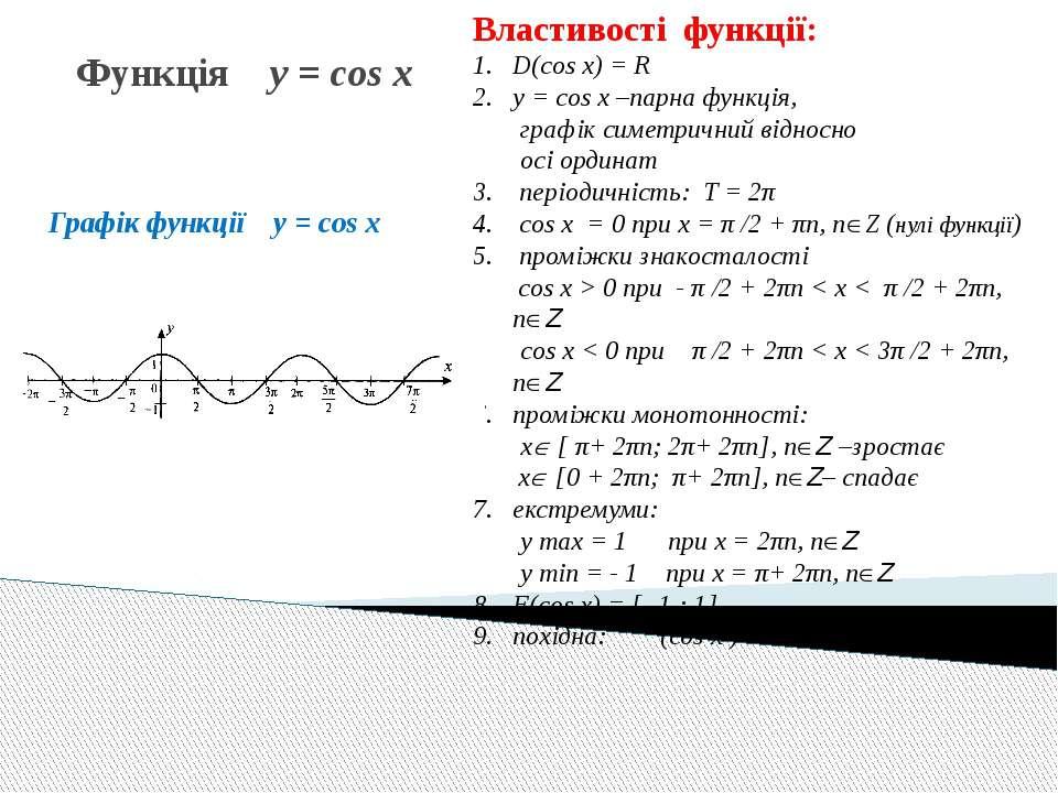 Функція y = cos x Графік функції y = cos x Властивості функції: D(cos x) = R ...