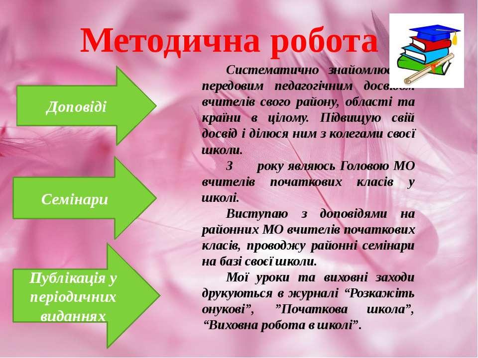 Методична робота Доповіді Семінари Публікація у періодичних виданнях Системат...