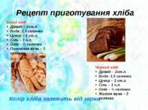 Рецепт приготування хліба Колір хліба залежить від зерна Білий хліб: Дріжді –...
