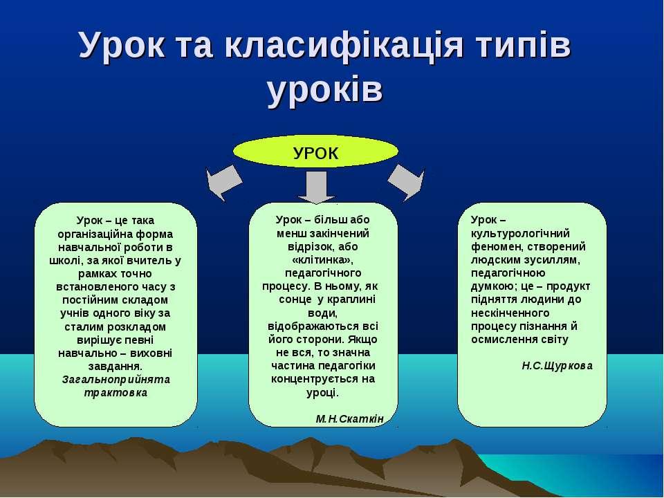 Урок та класифікація типів уроків УРОК Урок – це така організаційна форма нав...